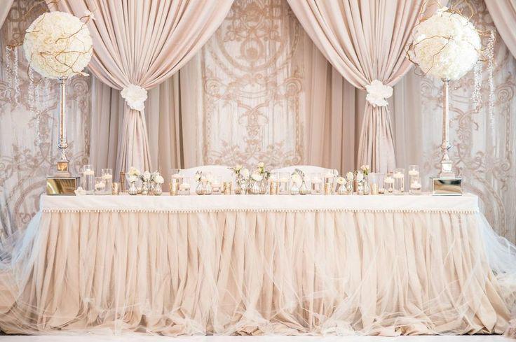 Свадебное оформление зала 2017